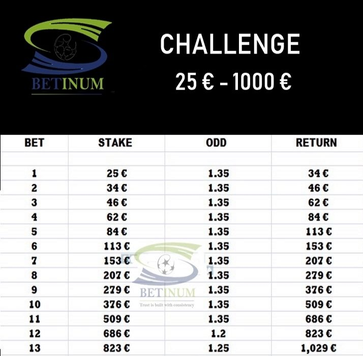 Football Betting Challenge 25 € - 1000 €