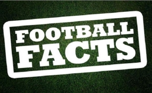 Free Football Betting Tips & Football Predictions — Betinum